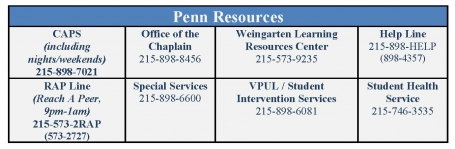 Penn Resources